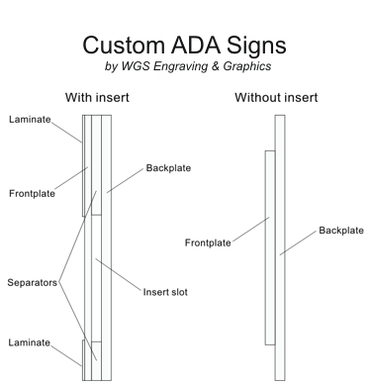 ADA sign side view